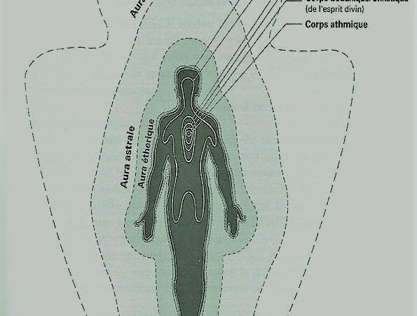 Les corps énergétiques